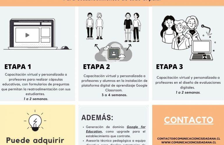 MINISTERIO DE EDUCACIÓN HABILITA PLATAFORMA DE GOOGLE PARA LA EDUCACIÓN EN LOS COLEGIOS DEL PAÍS